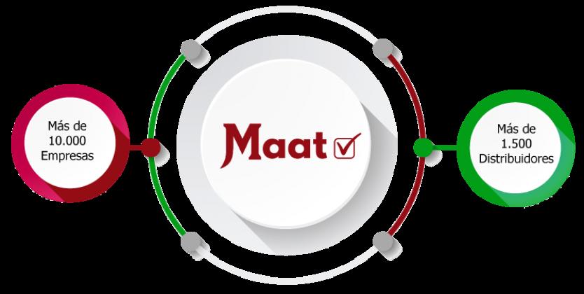 Infografía-Maat2